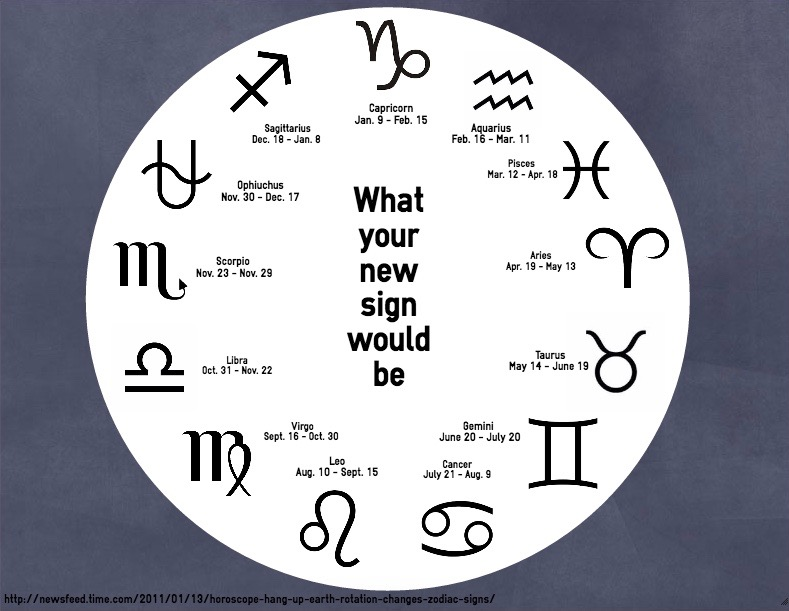 february 8 horoscope sign compatibility