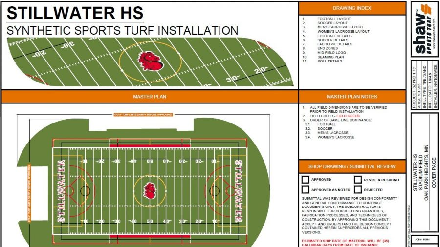 Lay+out+of+the+big+field.+This+will+help+the+players+play+to+the+best+of+their+abilities.+Yeary+said+%E2%80%9CI+think+the+turf+makes+a+positive+impact+on+the+players.+In+my+opinion+it%27s+a+lot+better+than+grass+because+it%27s+easier+to+maintain%2C+it%27s+nicer+to+play+on%2C+and+when+it+rains+it%27s+not+muddy+the+next+day%2C+which+no+player+likes+to+play+in.%E2%80%9D