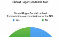 Roger Goodell's overwhelming controversy surrounds National Football League