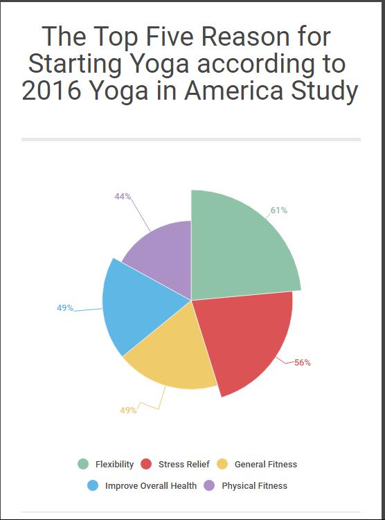 yoga-article