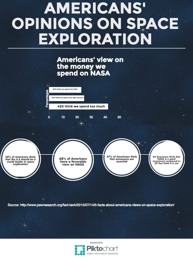 Infographic by Megan Ramberg
