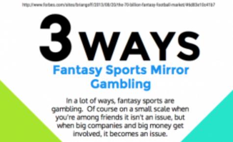 Fantasy sports sparks debate, ethical concerns