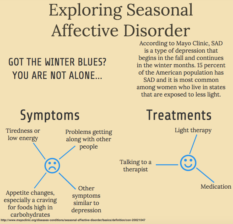 the symptoms and treatment for seasonal affective disorder Seasonal affective disorder treatment the treatment of this disease may include: light therapy in this process, also known as phototherapy, patients have to sit a few feet away from a specialized box to be exposed to bright light this light resembles outdoor environment and seems to produce changes in the neurotransmitters that are.