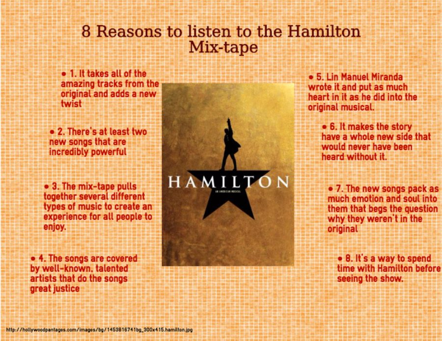 'Hamilton' mixtape features modern singers