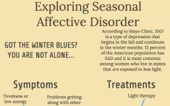 Seasonal Affective Disorder impacts student's mental health