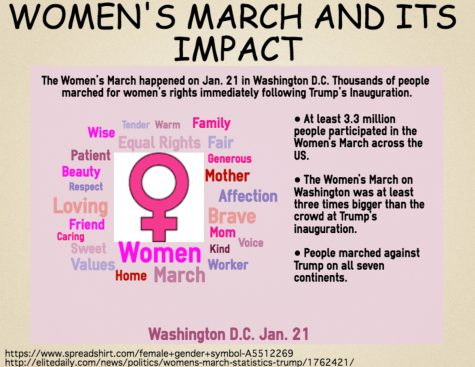 Women's March, impactful on society