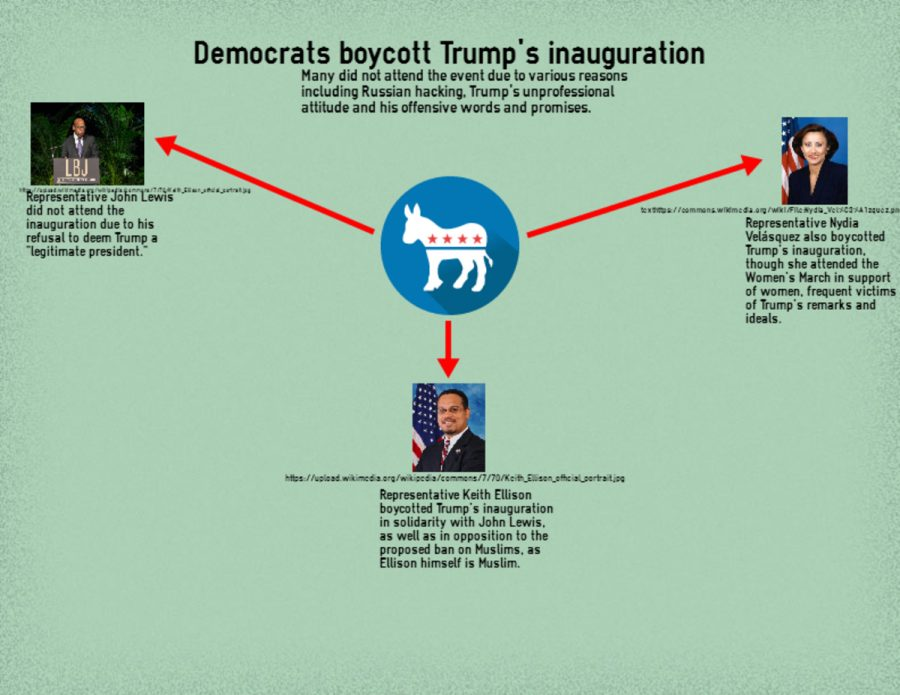 Democrats boycott inauguration, causes Trump uproar