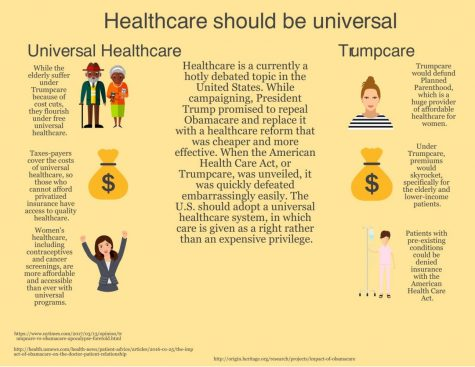 health care right or privilege Here's what i believe: health care is a right, not a privilege rt if you agree — kamala harris (@kamalaharris) march 18, 2017 the tweet comes as the nation continues to debate which direction the health care system in america should go republicans recently introduced a bill to replace obamacare.