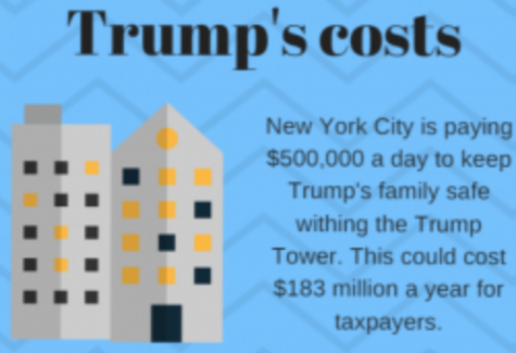 Trumps security costs prove hefty