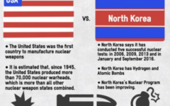 Trump can handle North Korean threats