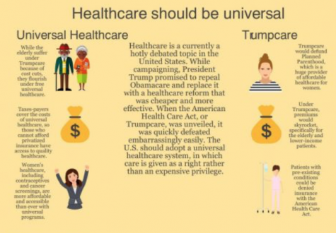 Healthcare: right, not privilege