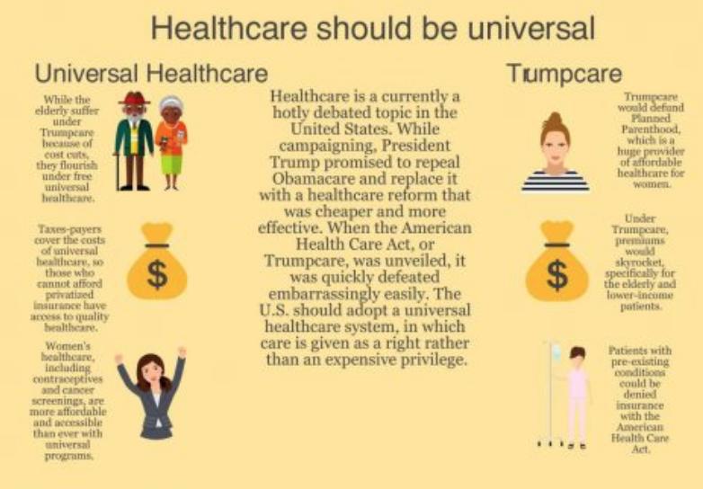 Healthcare: right, not privilege