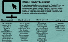 MN legislature takes right step towards internet privacy
