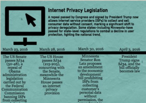 MN legislature takes right step towards internet privacy