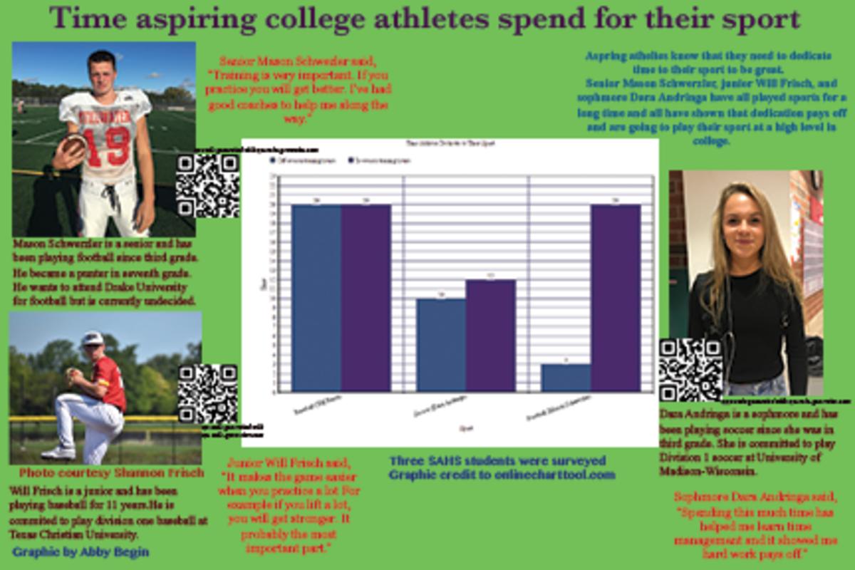 Preparation key for future college athletes