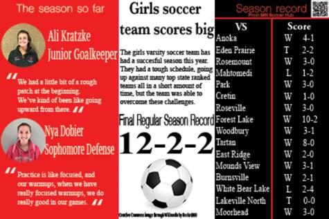 Girls soccer caps off successful season