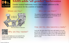 All gender bathrooms offer additional options