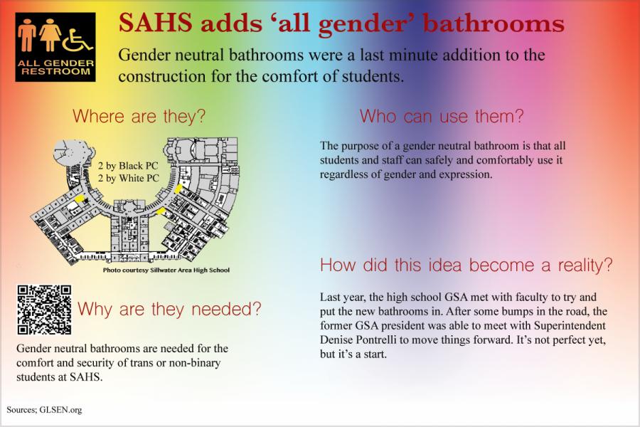All gender bathrooms offer additional options