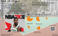 New NBA 2K18 game elicits mixed reviews