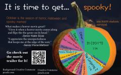 October, season of classic horror movies