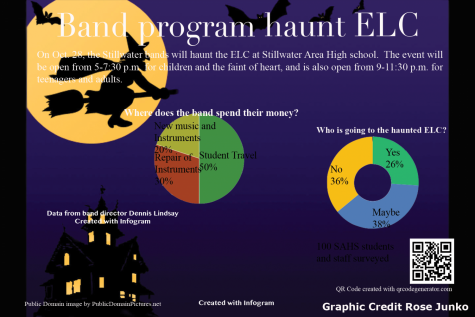Band department haunts ELC