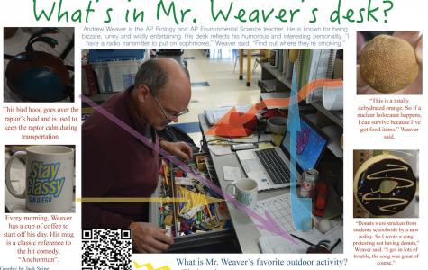 What's in Mr. Weaver's desk?