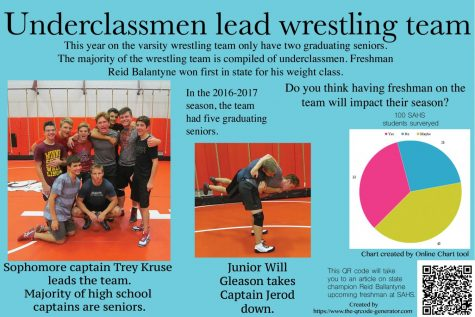 Underclassmen gear up to lead wrestling team