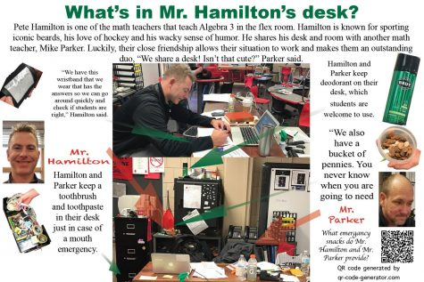 What's in Mr. Hamilton's desk?