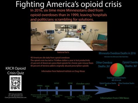 Fighting America's opioid crisis