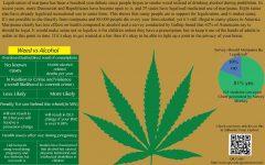 Legalizing marijuana, smart and strategic