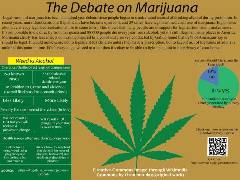 Legalizing marijuana, smart and strategic