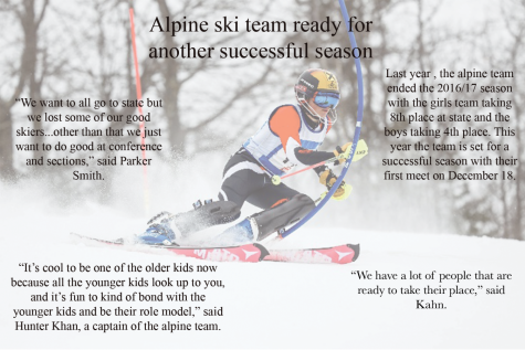 Alpine ski team looking to repeat past success