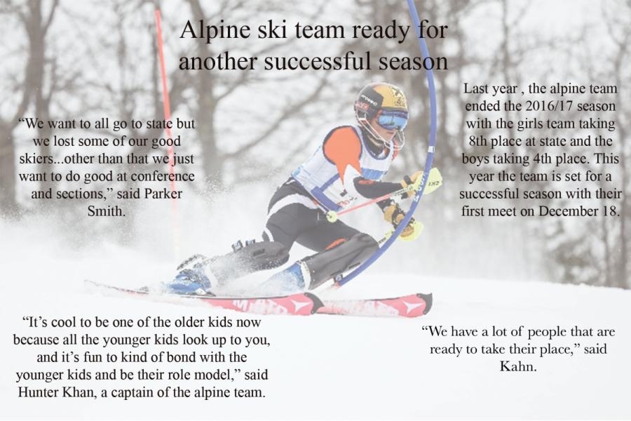 Alpine ski team looking to repeat past success