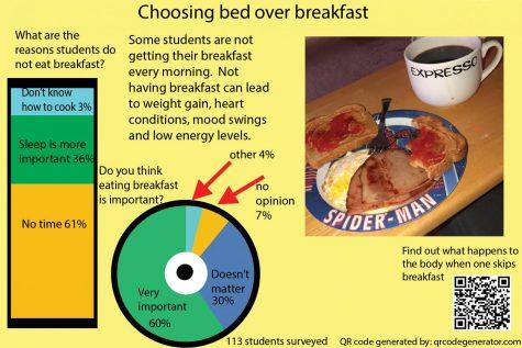 Choosing bed over breakfast