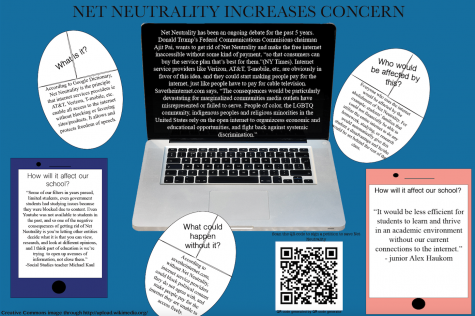 Despite growing opposition, FCC passes repeal of Net Neutrality