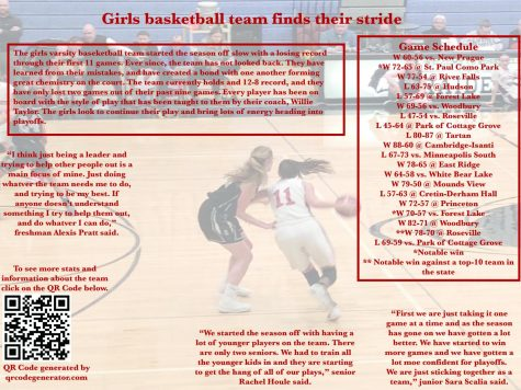Pratt, Scalia carry girls basketball team
