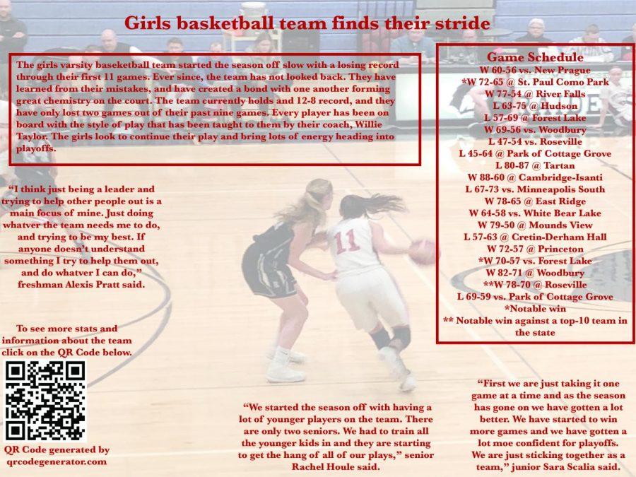 Pratt, Scalia carry girls basketball team
