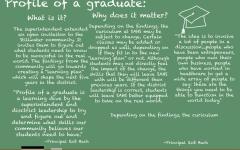 Profile of a graduate: tips for success in future