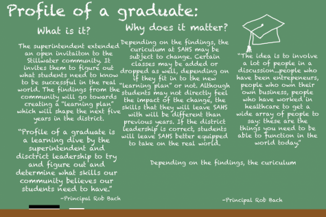 District drafts strategic plan: Profile of a Graduate