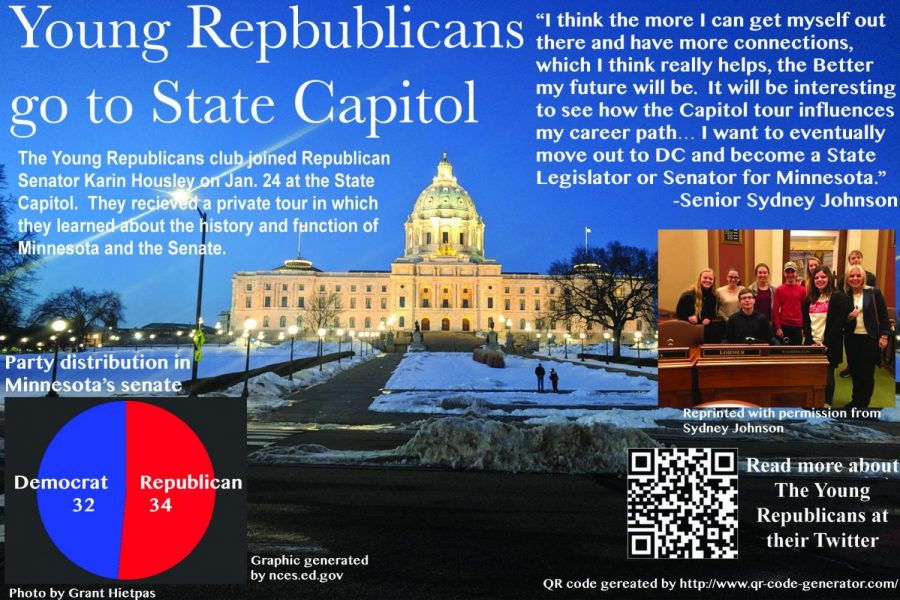 Young Republicans visit State Capitol