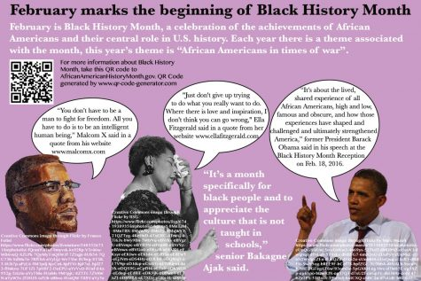 February marks beginning of Black History Month