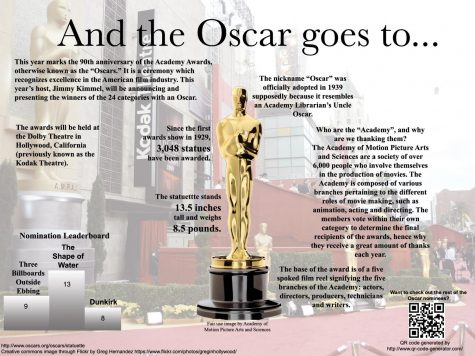 Academy Awards showcase best aspects of film industry
