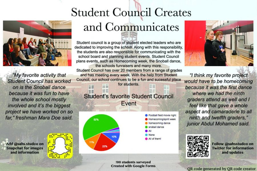 Student Council creates and communicates