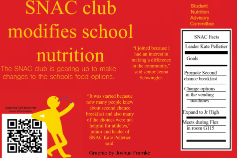 Student Nutrition Advisory Council plans for healthier future