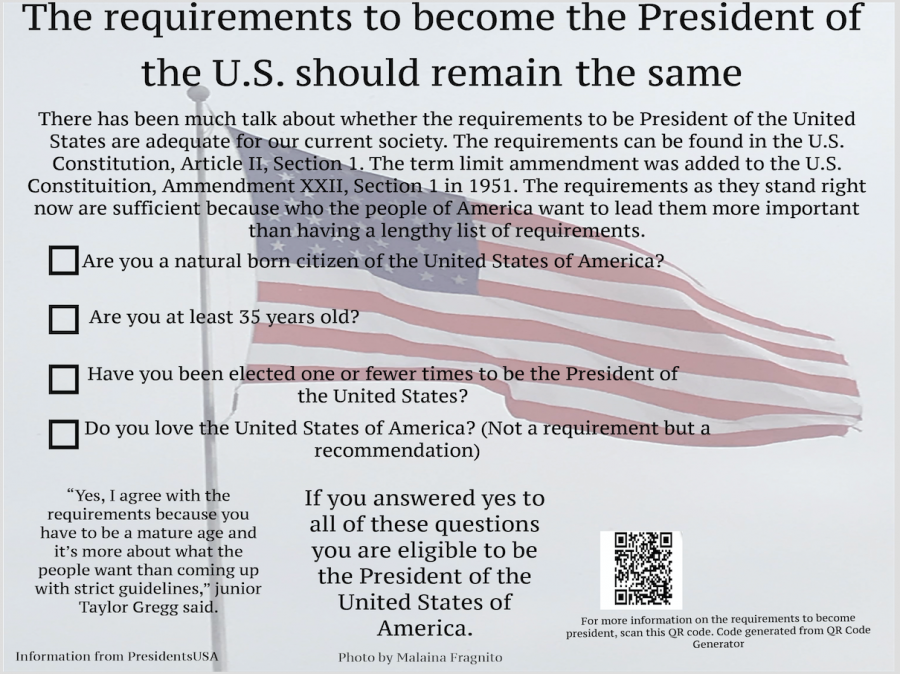 Presidential requirements should stay