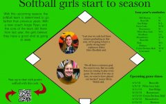With core intact, softball looking to make run
