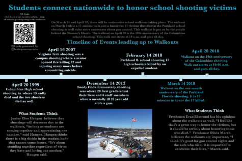April 20 walkout marks 19 year anniversary of Columbine