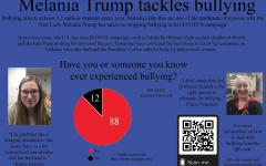 Melania Trump tackles bullying