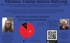 Melania Trump tackles cyber bullying