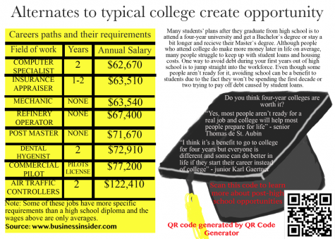 Alternatives to colleges create opportunities